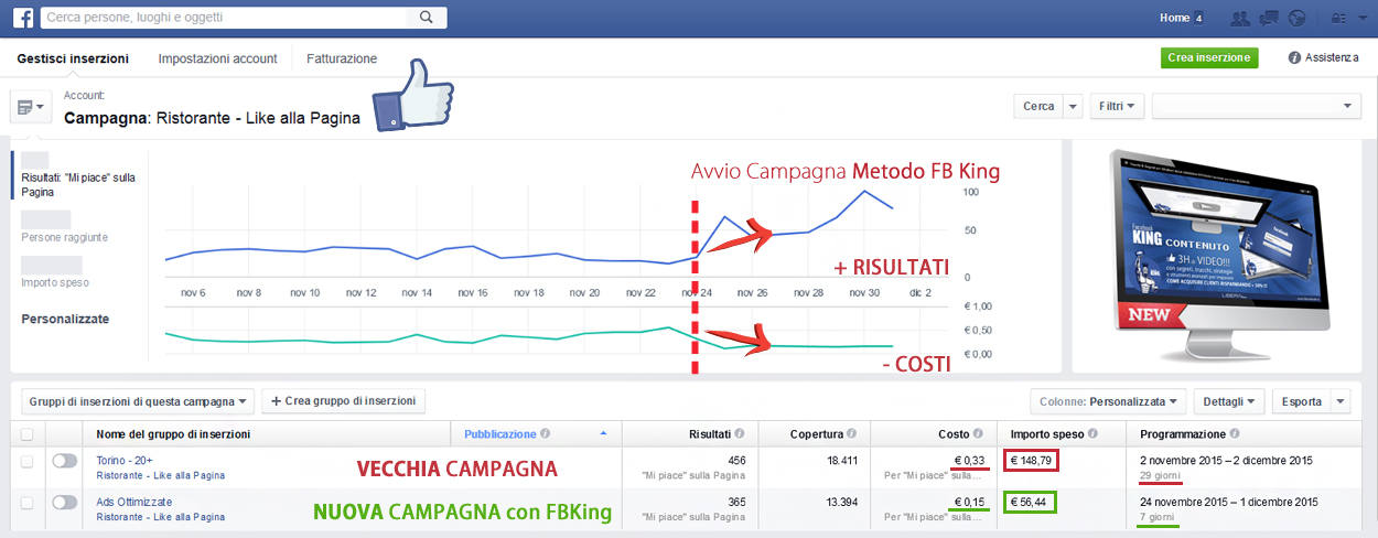 corso marketing facebook ads