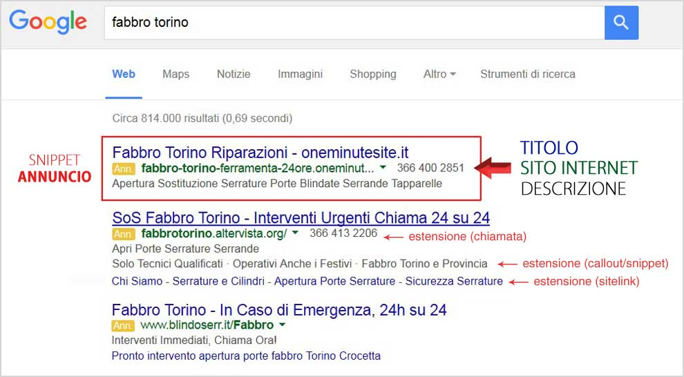 google-adwords-consulente