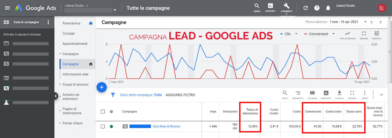 campagna-google-ads